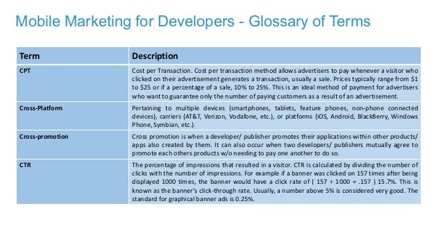 marketing glossary of terms pdf