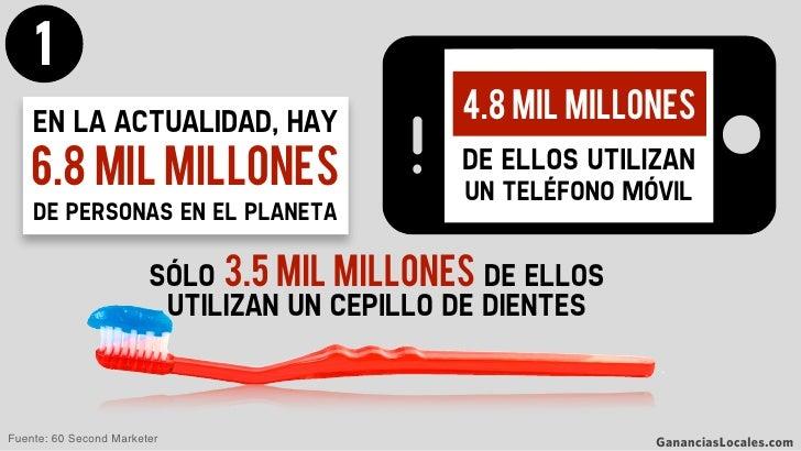 1    En la Actualidad, Hay                    4.8 MIL MILLONES   6.8 MIL MILLONES                          de ellos utiliz...