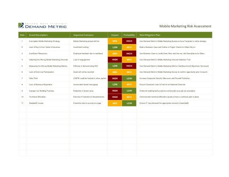 Mobile Marketing Risk Assessment