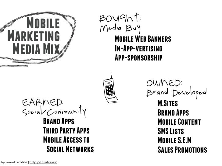 BOUGHT:       Mobile                          Media Buy    Marketing                             Mobile Web Banners     Me...