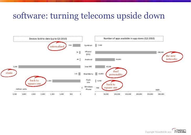 software: turning telecoms upside down           VA3#234+53#41G#N::1#L8?87-W#XX#C+1+-.D-E+,3#Y3138?5A#                    ...