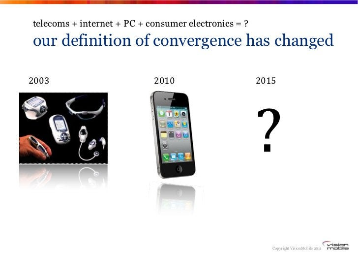 """telecoms + internet + PC + consumer electronics = ?our definition of convergence has changed!""""""""($                       !""""..."""