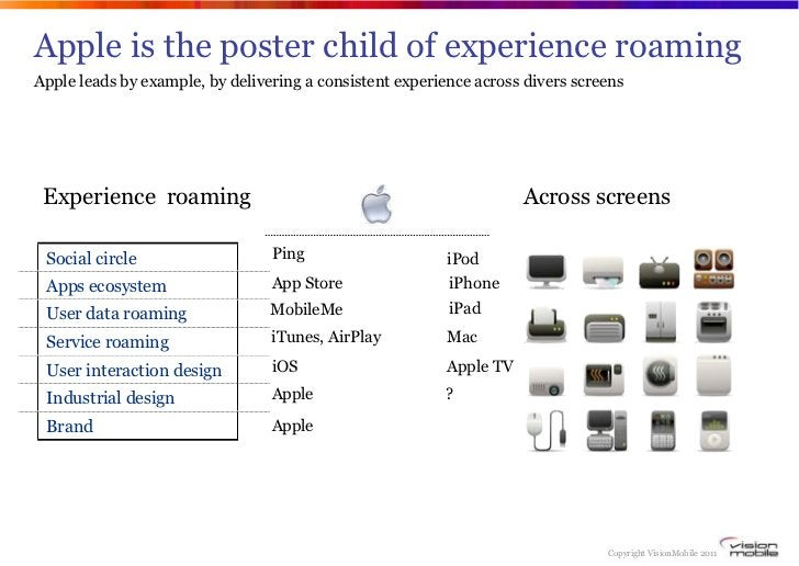 Apple is the poster child of experience roamingApple leads by example, by delivering a consistent experience across divers...