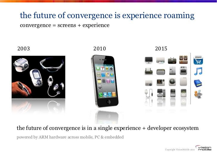 """the future of convergence is experience roaming convergence = screens + experience!""""""""($                                !"""")..."""