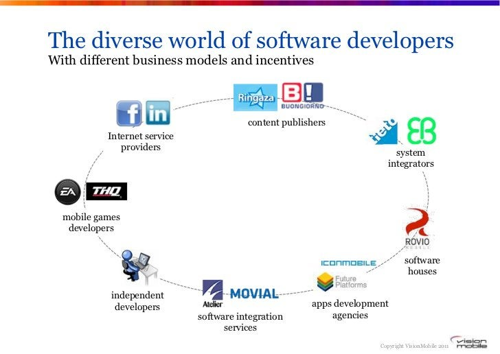 The diverse world of software developersWith different business models and incentives                                     ...