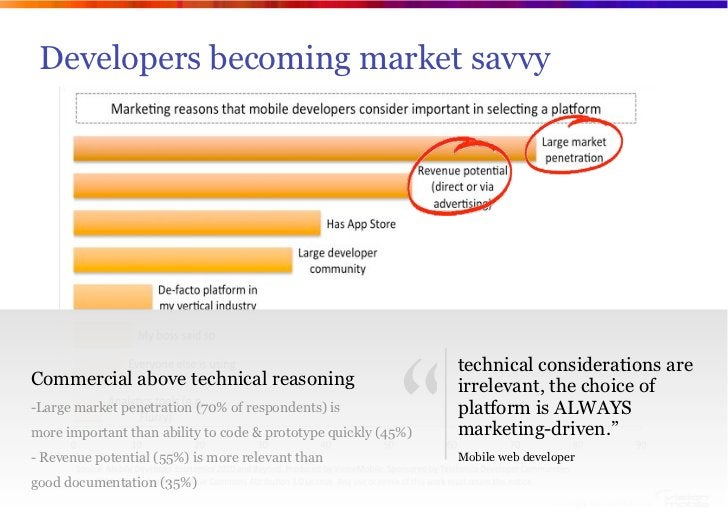 """Developers becoming market savvy                                                         """"                                ..."""