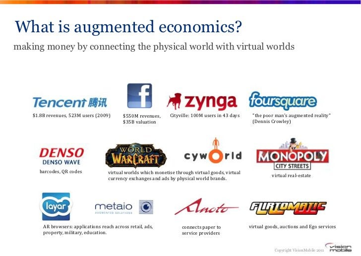 What is augmented economics?making money by connecting the physical world with virtual worlds    O)2&P$01615Q19R$+!(E$Q910...