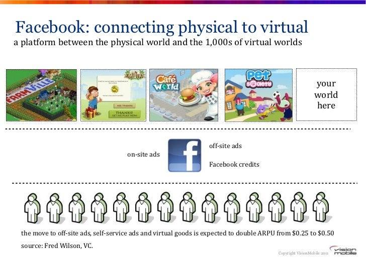 "Facebook: connecting physical to virtual7$;C78F.0/$B18=115$8W1$;WN9:<7C$=.0C?$75?$8W1$)R""""""9$.F$6:08Q7C$=.0C?9            ..."