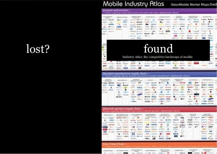 lost?                  found        Industry Atlas: the competitive landscape of mobile                                   ...