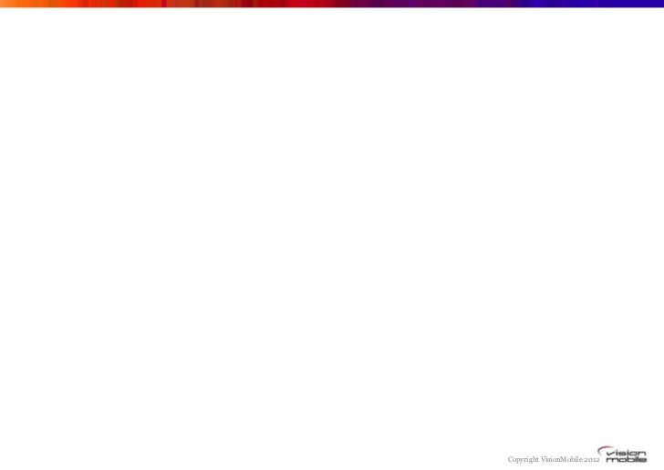 Copyright VisionMobile 2012