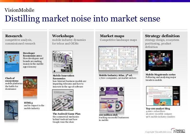 VisionMobileDistilling market noise into market senseResearch                                 Workshops                   ...