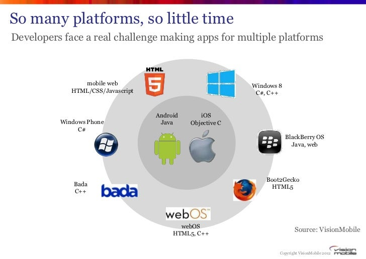 So many platforms, so little timeDevelopers face a real challenge making apps for multiple platforms                mobile...