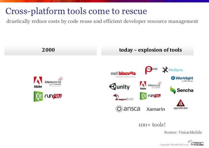 Cross-platform tools come to rescuedrastically reduce costs by code reuse and efficient developer resource management     ...