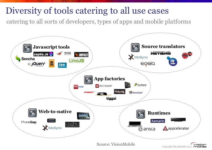 Diversity of tools catering to all use casescatering to all sorts of developers, types of apps and mobile platforms       ...