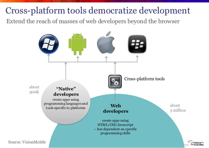 Cross-platform tools democratize developmentExtend the reach of masses of web developers beyond the browser               ...