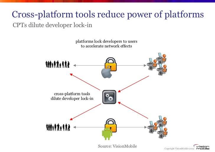 Cross-platform tools reduce power of platformsCPTs dilute developer lock-in                           platforms lock devel...