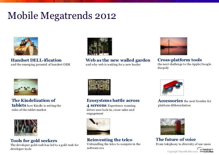 Mobile Megatrends 2012Handset DELL-ification                               Web as the new walled garden               Cros...