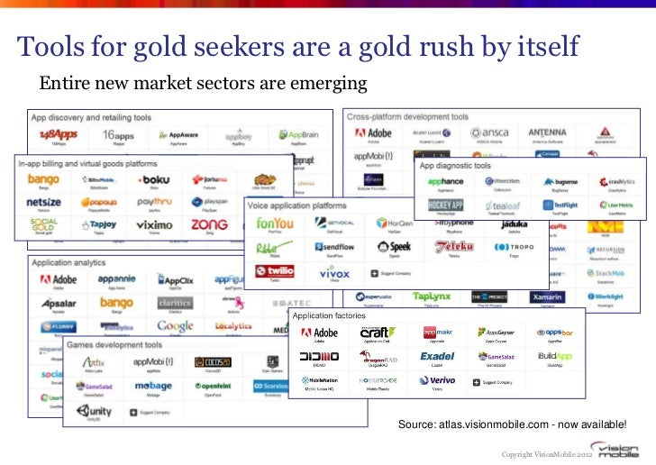 Tools for gold seekers are a gold rush by itself Entire new market sectors are emerging                                   ...