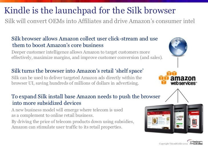 """Kindle is the launchpad for the Silk browserSilk will convert OEMs into Affiliates and drive Amazon""""s consumer intel  Silk..."""
