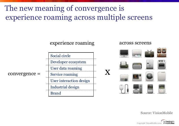 The new meaning of convergence isexperience roaming across multiple screens                experience roaming            a...
