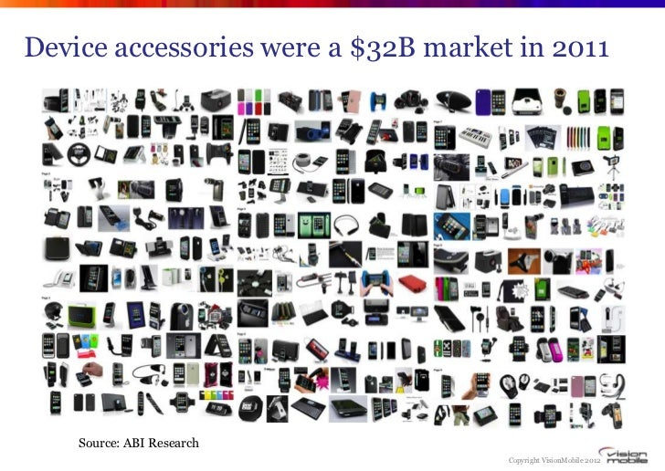 Device accessories were a $32B market in 2011    Source: ABI Research                                     Copyright Vision...