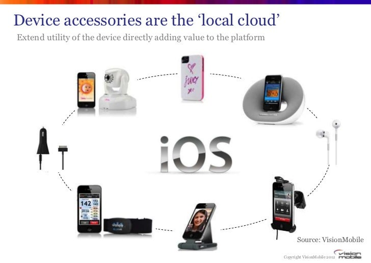 """Device accessories are the """"local cloud""""Extend utility of the device directly adding value to the platform                ..."""