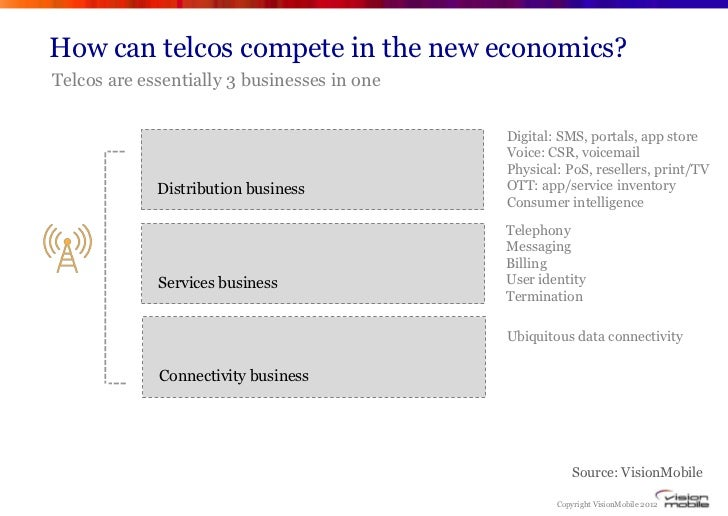 How can telcos compete in the new economics?Telcos are essentially 3 businesses in one                                    ...