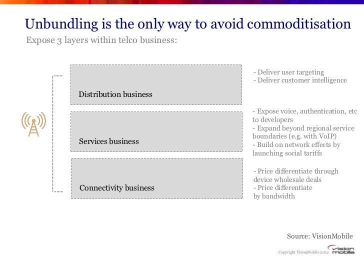 Unbundling is the only way to avoid commoditisationExpose 3 layers within telco business:                                 ...