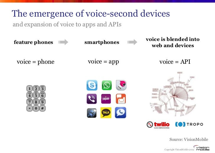 The emergence of voice-second devicesand expansion of voice to apps and APIs                                          voic...
