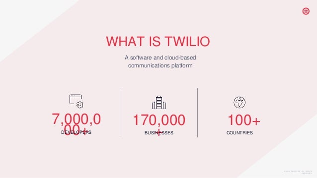 © 2019 TWILIO INC. ALL RIGHTS RESERVED. 7,000,0 00+DEVELOPERS 170,000 +BUSINESSES 100+ COUNTRIES WHAT IS TWILIO A software...