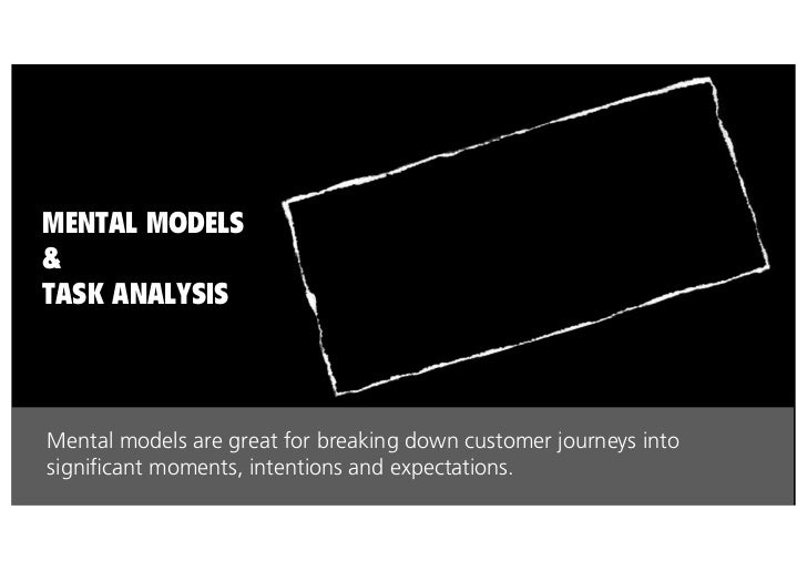 CUSTOMER EXPERIENCE JOURNEY MAPPING + NPS