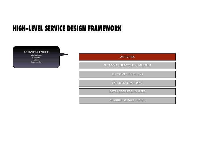 HIGH-LEVEL SERVICE DESIGN FRAMEWORK                                                ACTIVITIES                             ...