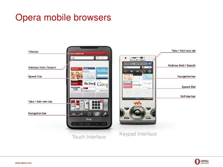 Future of Web is Mobile by Dag Olav Norem