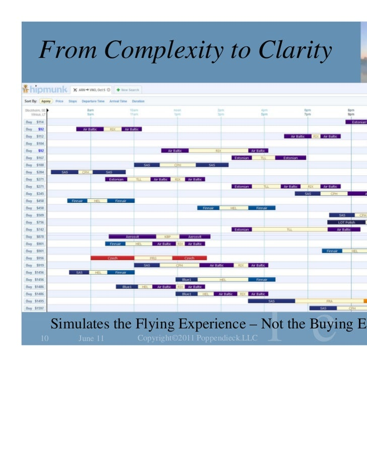 From Complexity to Clarity10       June 11   Copyright©2011 Poppendieck.LLC   l e a n     Simulates the Flying Experience ...