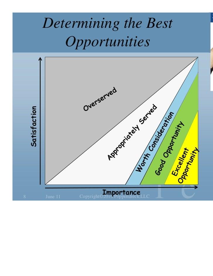 Determining the Best                      Opportunities    Satisfaction8                  June 11                         ...
