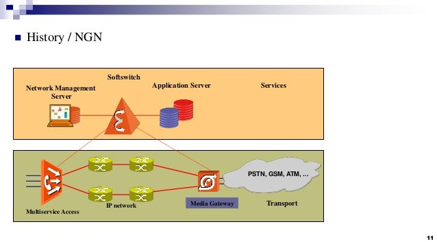 Enjoyable Mobile Networks Overview 2G 3G 4G Lte Wiring Cloud Pimpapsuggs Outletorg
