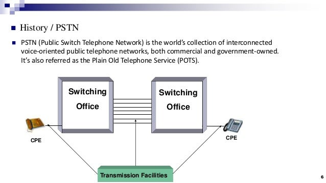 Mobile Networks Overview (2G / 3G / 4G-LTE)