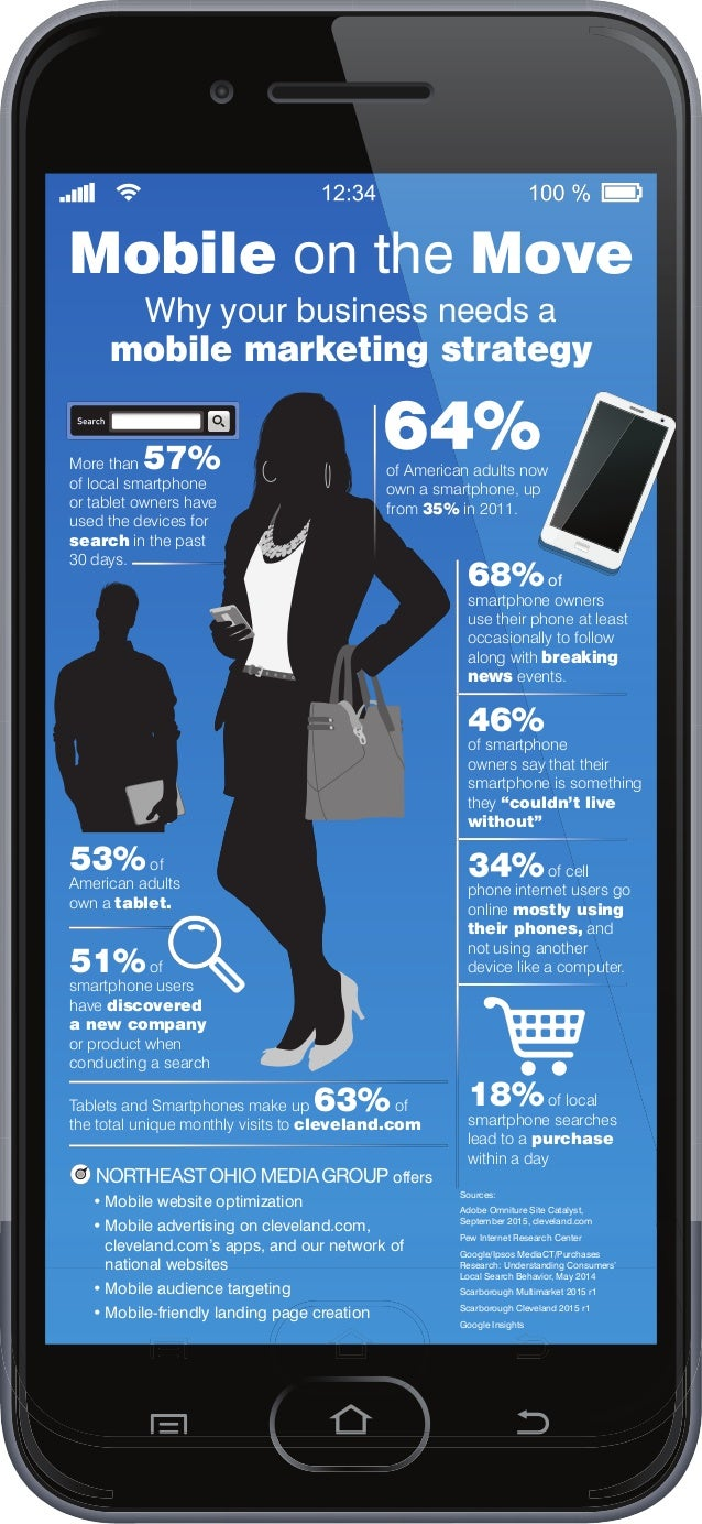 Mobile on the Move Why your business needs a mobile marketing strategy More than 57% of local smartphone or tablet owners ...
