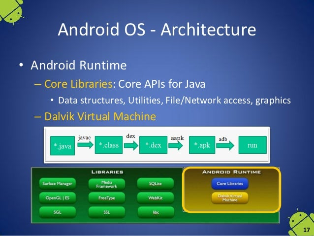 android os for mobile pdf