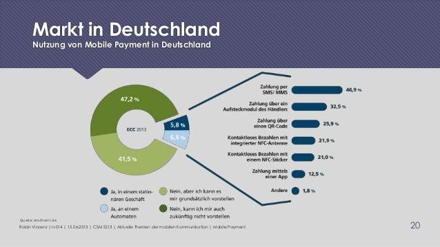 mobile payment modelle m glichkeiten markt in deutschland. Black Bedroom Furniture Sets. Home Design Ideas