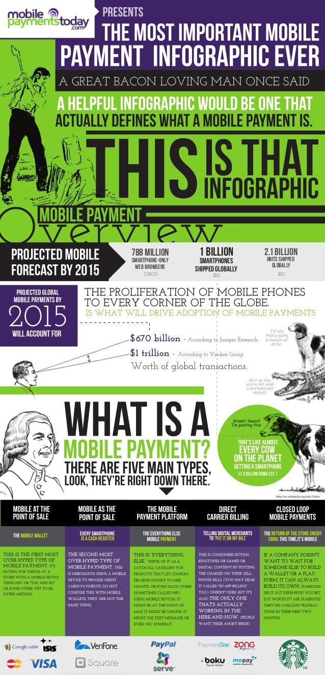 788 million        1 Billion         2.1 Billion                                     units shippedsmartphone-only     smar...