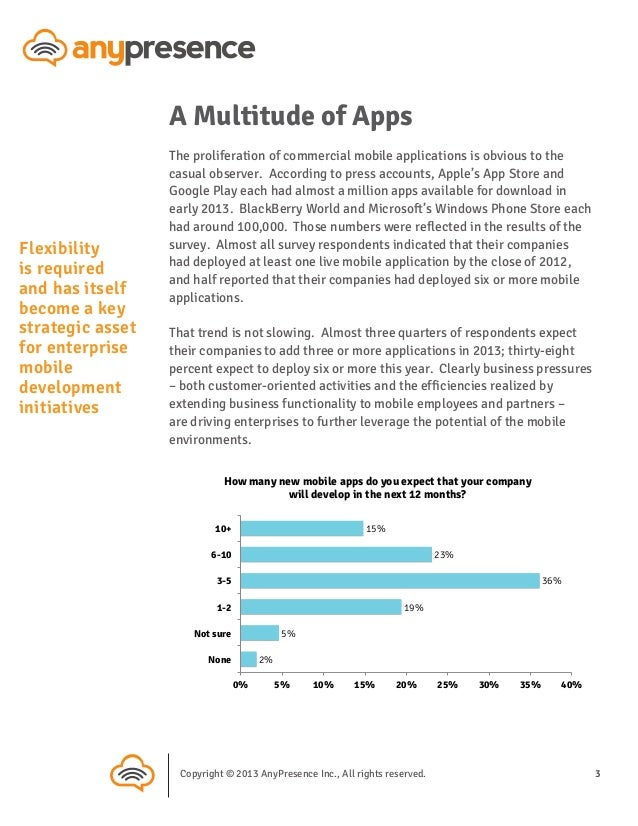 The complexity of mobile application development and support problems is multiplied when the need for regular updates is c...