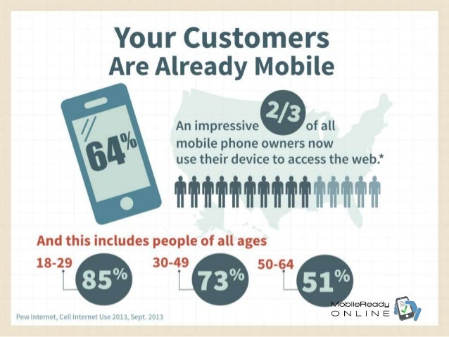 Mobile Ready Online - Move Forward with Mobile Websites