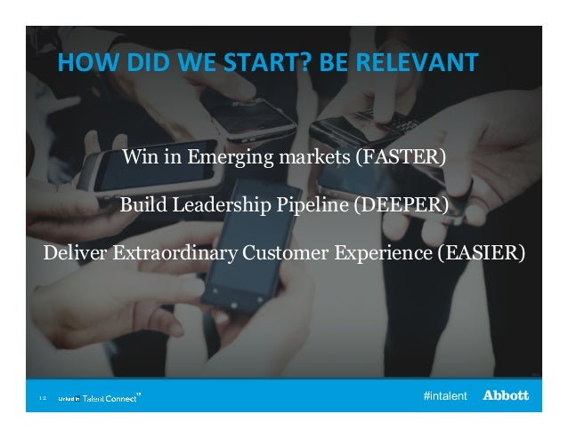 HOW  DID  WE  START?  BE  RELEVANT   Win in Emerging markets (FASTER) Build Leadership Pipeline (DEEPER) Deliv...