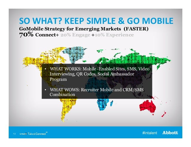 SO  WHAT?  KEEP  SIMPLE  &  GO  MOBILE   GoMobile Strategy for Emerging Markets (FASTER) 70% Connect+ 20% En...