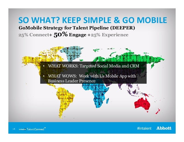 SO  WHAT?  KEEP  SIMPLE  &  GO  MOBILE   GoMobile Strategy for Talent Pipeline (DEEPER) 25% Connect+ 50% Eng...