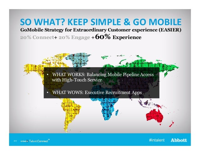SO  WHAT?  KEEP  SIMPLE  &  GO  MOBILE   GoMobile Strategy for Extraordinary Customer experience (EASIER)  2...