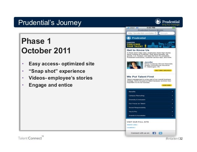 """Prudential's Journey  Phase 1 October 2011 • • • •  Easy access- optimized site """"Snap shot"""" experience Videos- employe..."""