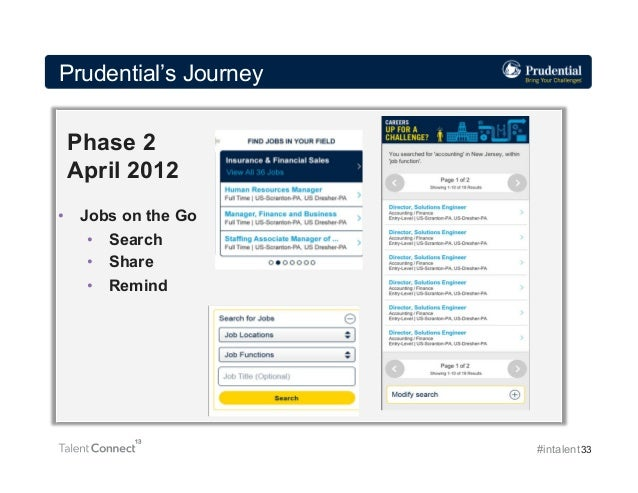 Prudential's Journey  Phase 2 April 2012 • Jobs on the Go • Search • Share • Remind  #intalent 33