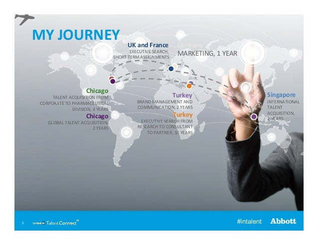 MY  JOURNEY   UK  and  France    EXECUTIVE  SEARCH,     SHORT  TERM  ASSIGNMENTS    Chicago    Ger...